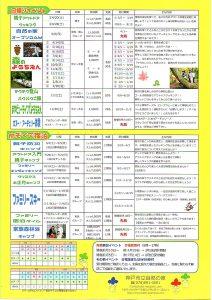 ファミリーエンジョイキャンプ @ 神戸市立自然の家